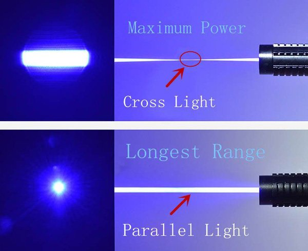 2 Watt Laser Pointer