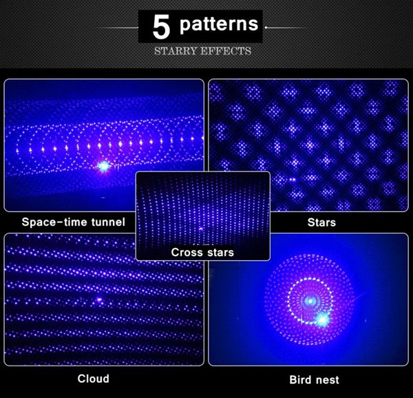 Blue Laser Pointer Pattern