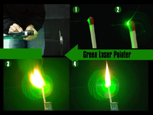 Green Beam Laser 100mW